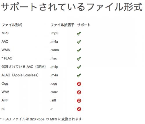 google-play-music-02